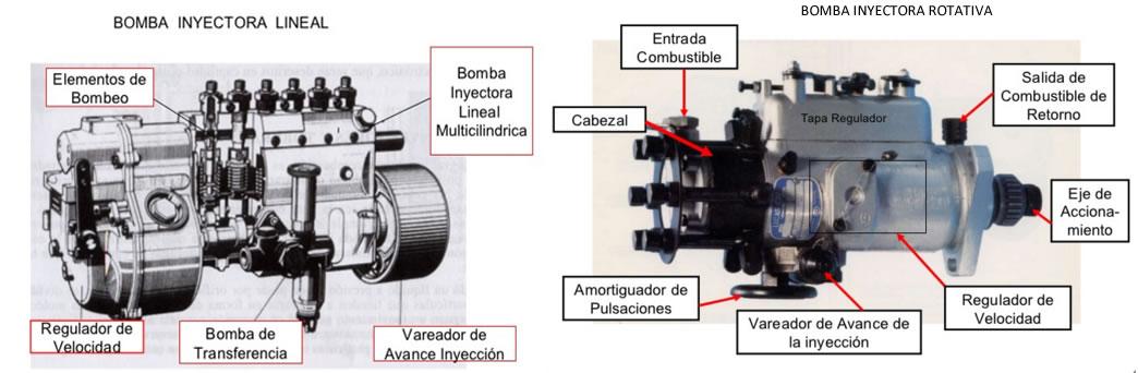 Tipos de motores diésel