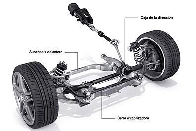 Resultado de imagen de coche direccion volante